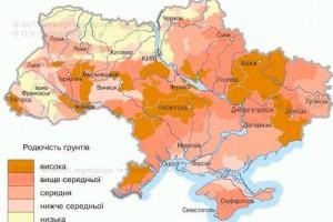 Карты почв Украины